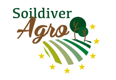 Kick Off Meeting of the H2020 project Soildiveragro